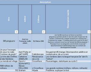 2015-04-12 11_18_39-Microsoft Excel - liste des livres DK cycle 3.xls [Mode de compatibilité]